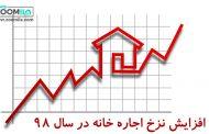 پیش بینی آماری از وضعیت اجاره خانه در سال ۹۸