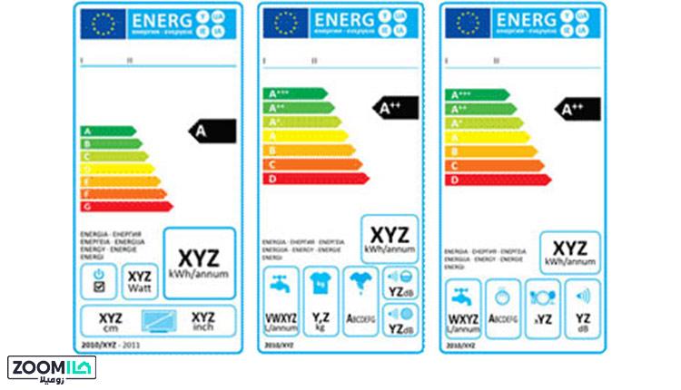 برچسب انرژی لباسشویی